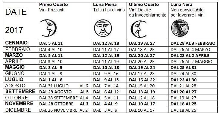 calendario enologico